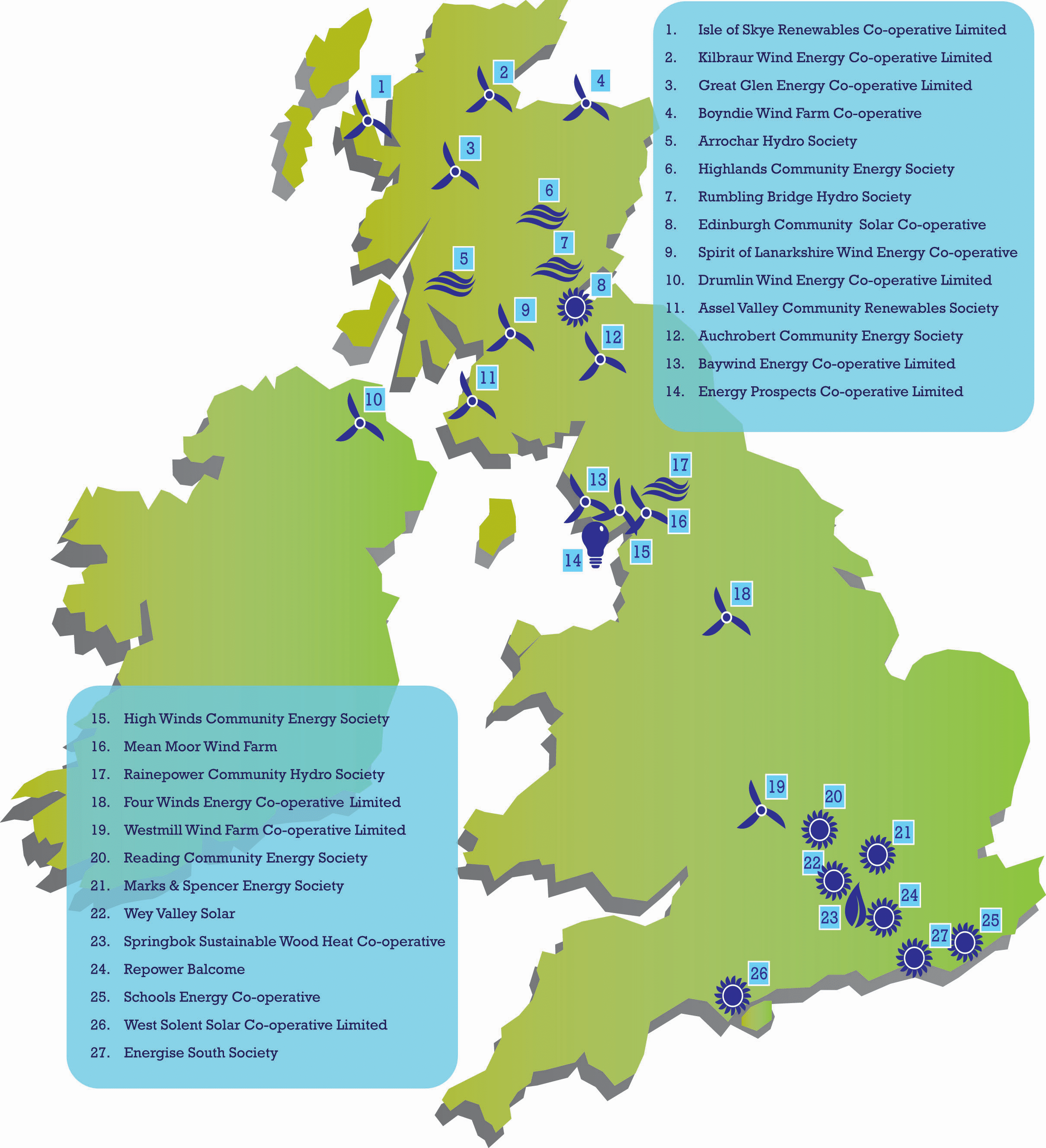Co-operative Locations